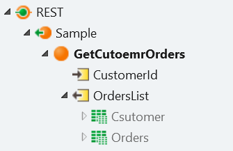 CustomerOrderREST.png